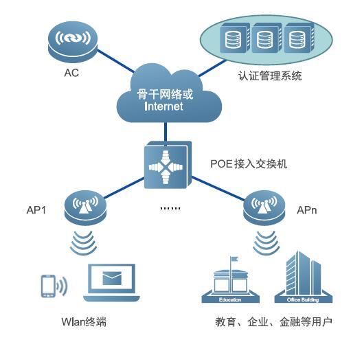 http://upimg.ruijie.com.cn/Editor/Image/20181010103326/01.jpg
